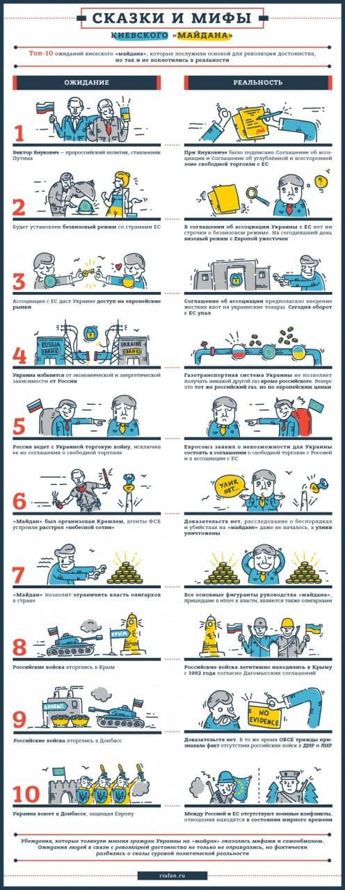 Сказки и мифы киевского
