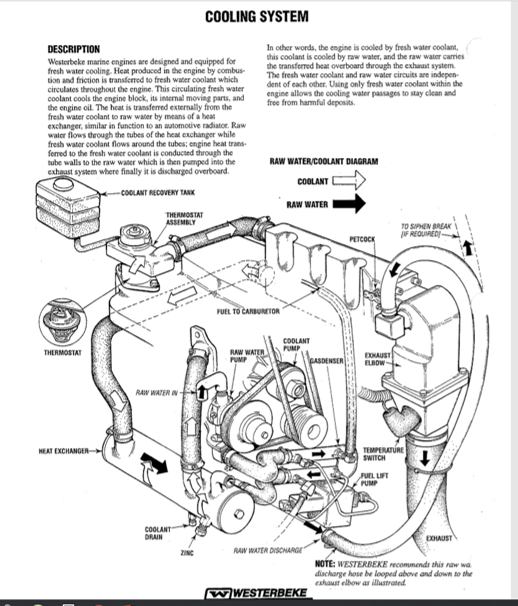 33 Westerbeke Generator Parts Diagram