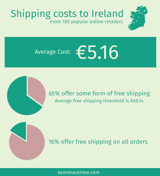 shipping costs to Ireland from 100 popular online retailers - SeanMacEntee.com