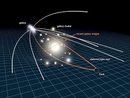 Astronomers Figure Out How to use Gravitational Lensing to Measure the Mass of White Dwarfs - Universe Today
