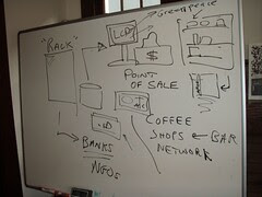 Coffee Shops Network