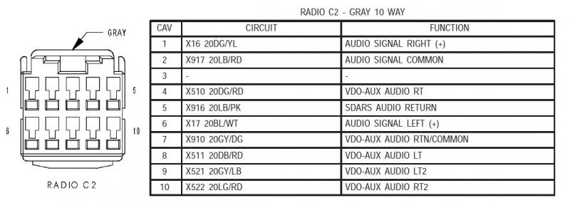 34 2000 Dodge Durango Radio Wire Diagram Wiring Diagram List