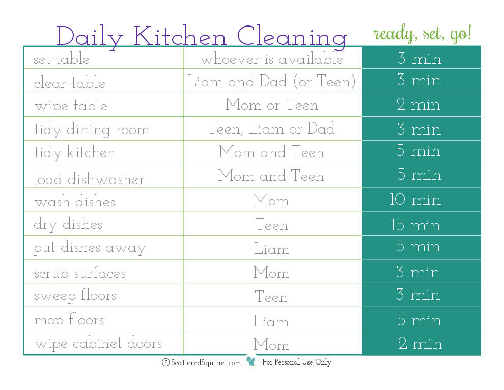 1000+ images about Chore Charts and Routines on Pinterest | Age ...