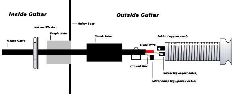 Acoustic Guitar Jack Wiring