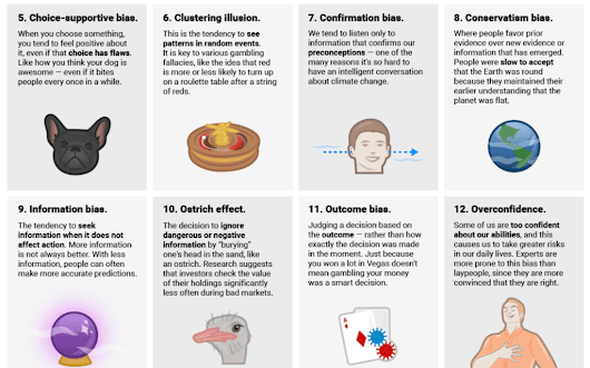 20 Cognitive Biases That Largely Affect Your Everyday Decisions