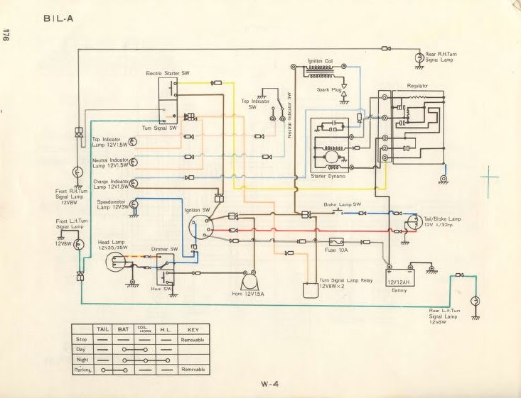 Kawasaki Kmx 125 Wiring Diagram