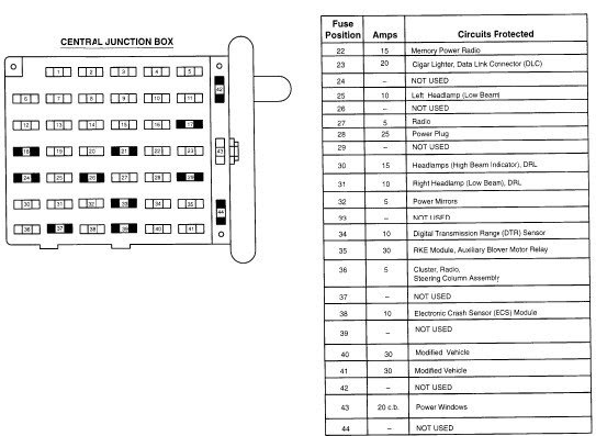 Diagram  99 Ford Fuse Box Diagram Full Version Hd Quality Box Diagram