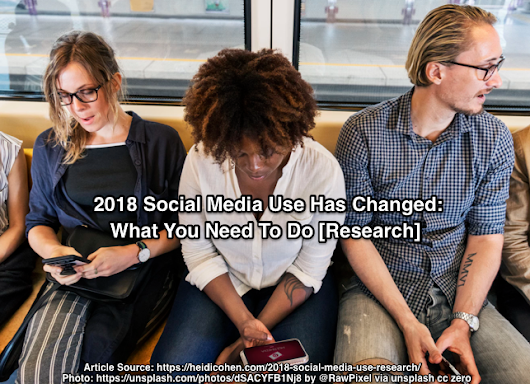 2018 Social Media Use Has Changed: What You Need To Do [Research] - Heidi Cohen