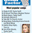 Now In The New York Post Every Week: ListenFirst Digital Audience Ratings