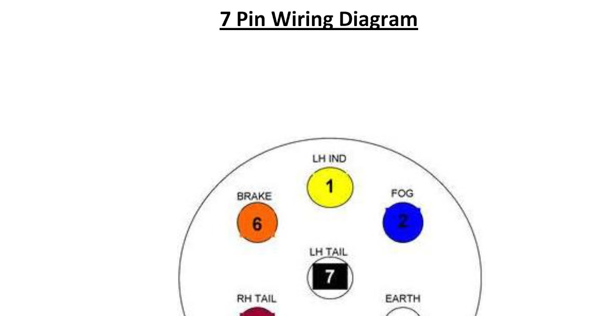 Wiring Diagram For Trailer Plug 7 Pin