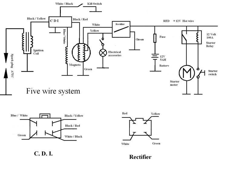 49cc Pitster Pro Wiring Diagram Two Lights One Switch Wiring Diagram Wiring Diagram Schematics