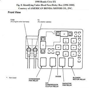 Honda Civic 2000 Honda Civic O2 Sensor Fuse Location