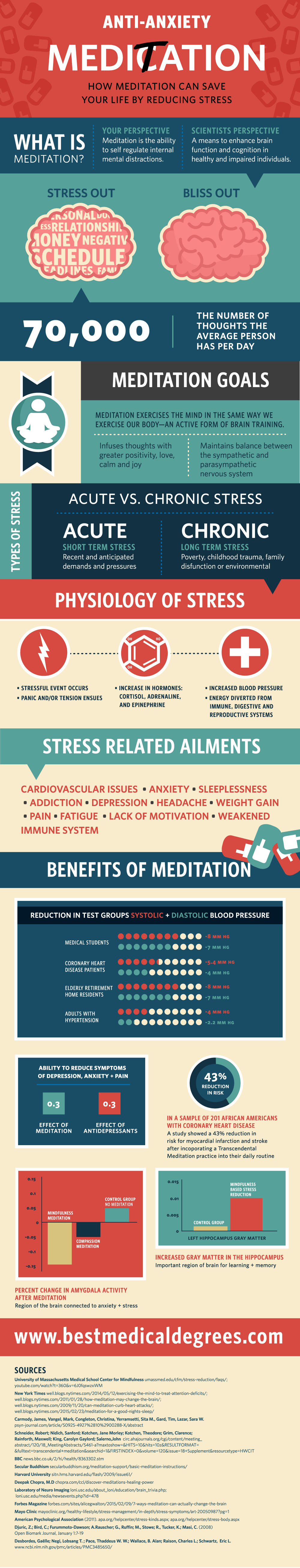 How Meditation Can Save Your Life By Reducing Stress