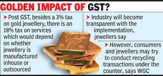GST Impact on Gold: Impact of GST on gold and gold jewellery prices - Times of India