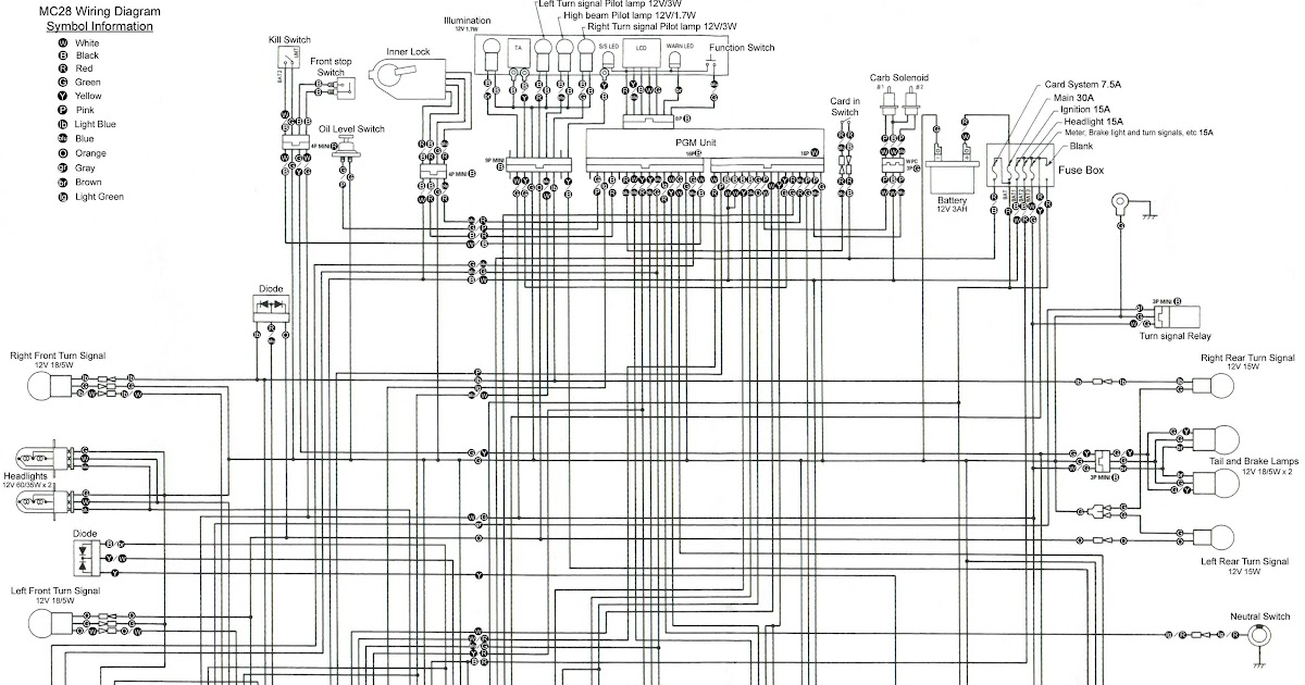 Diagram 01 Eclipse Camshaft Position Sensor Wiring Diagram Full Version Hd Quality Wiring Diagram Iphoneimeiscam Terrassement De Vita Fr