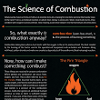 The-Science-of-Combustion-Shreveport-LA-New-Buck-Chimney-Services