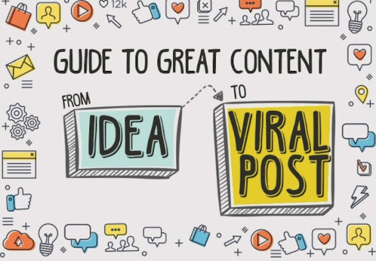 From Idea to Viral Post: A Road Map to Great Content [Infographic]