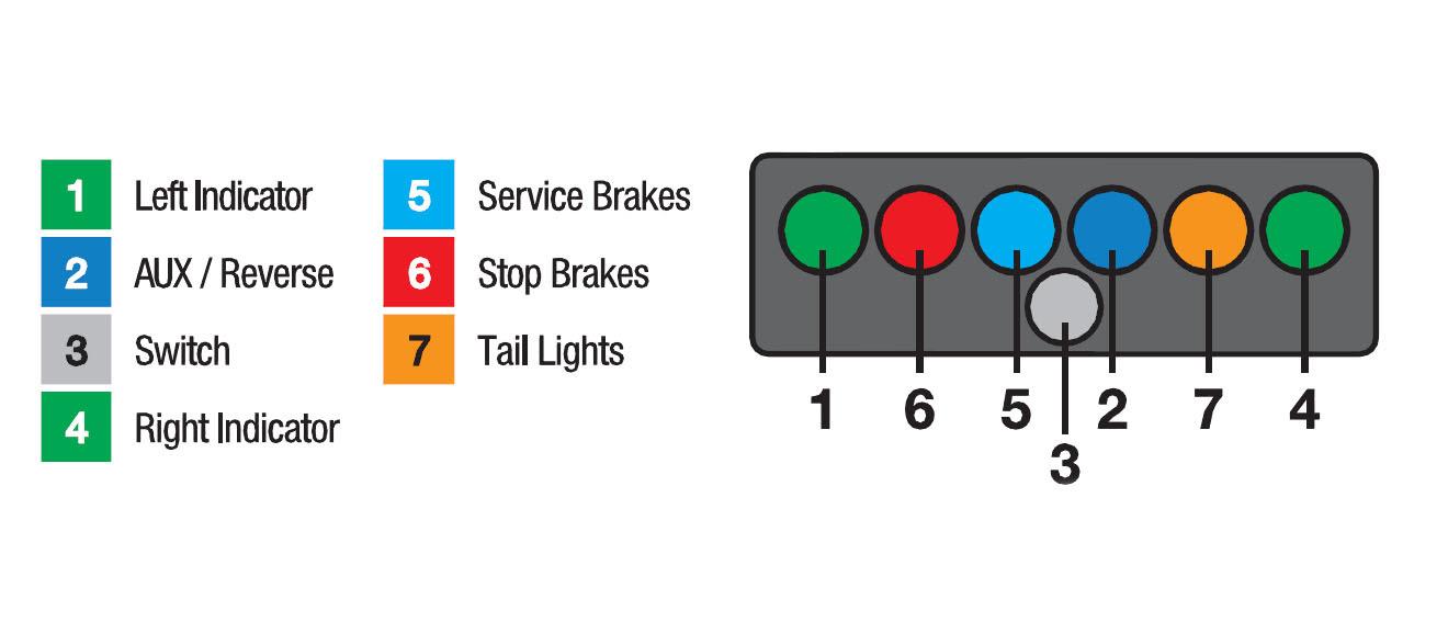7 Pin Trailer Adaptors Car Coil Adaptors Car Coil Extension Leads Kt Cables