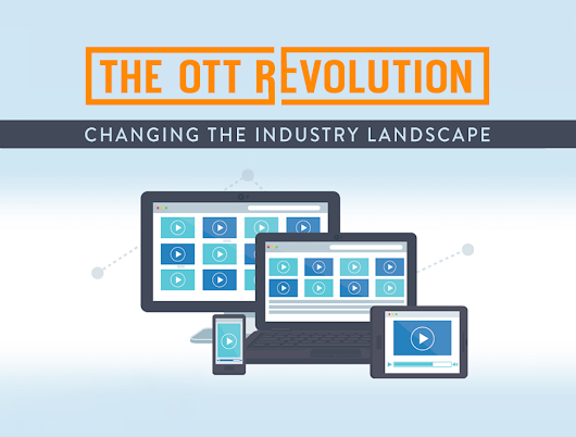 What makes OTT revolutionized? | Mware Solutions