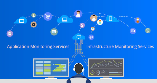 Live Monitoring Services | Application Monitoring Services