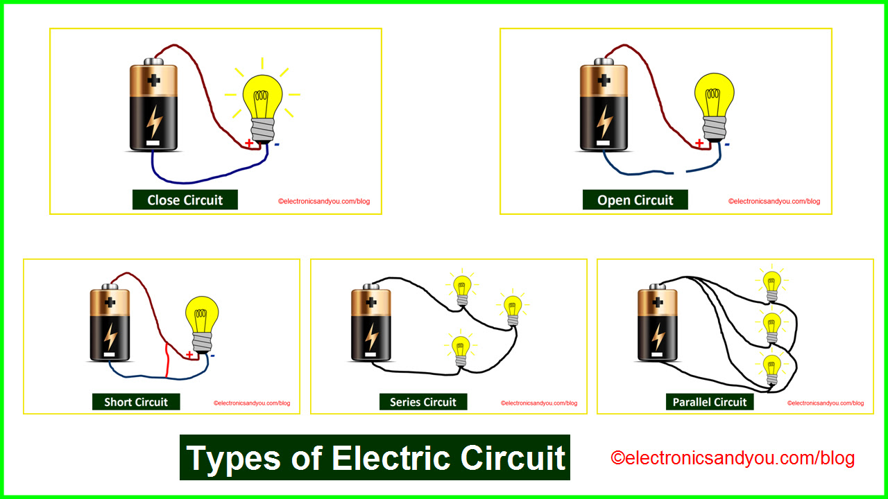 Types of Electric Circuit | Electric Circuit Definition ...