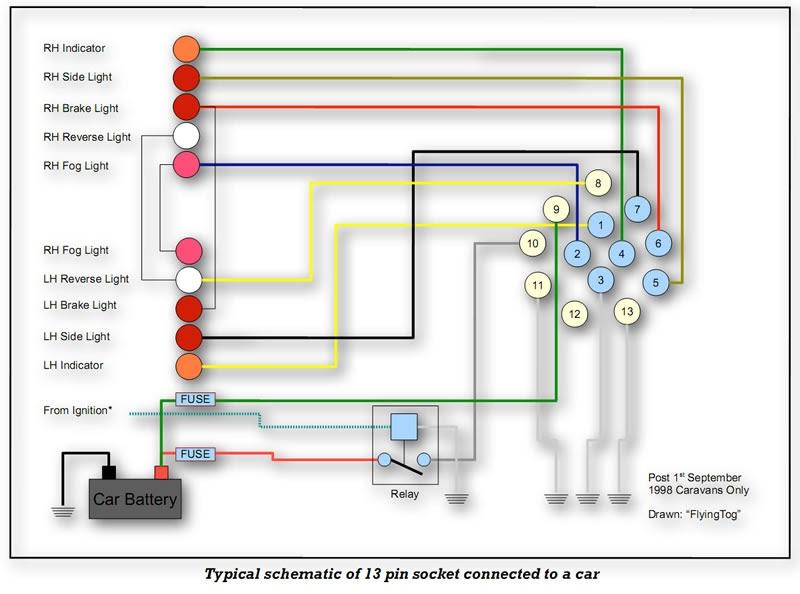 Wiring Diagram For Towbar Electrics