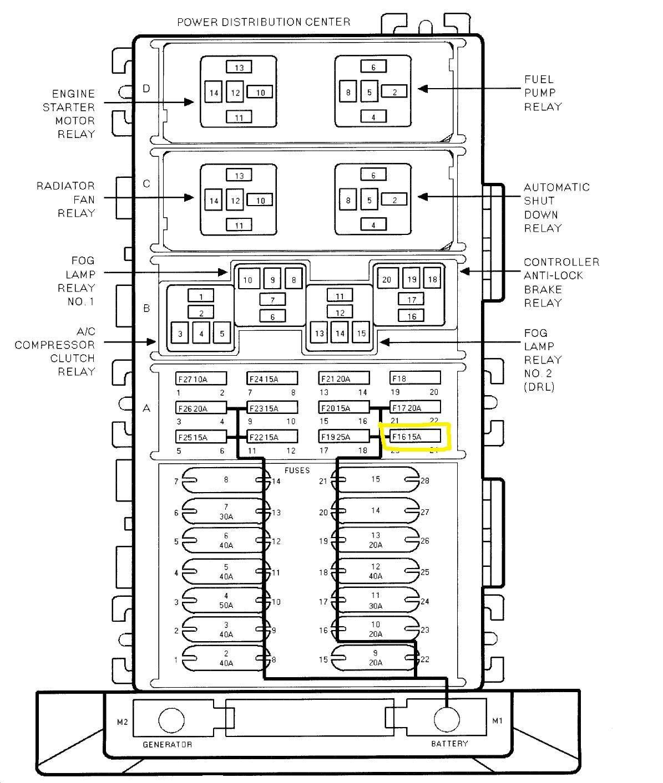 Diagram 1999 Jeep Fuse Box Wiring Diagram Full Version Hd Quality Wiring Diagram Diagramaubinp Avvocatomariazingaropoli It