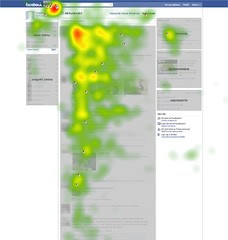 HeatMap of Facebook homepage 15sec