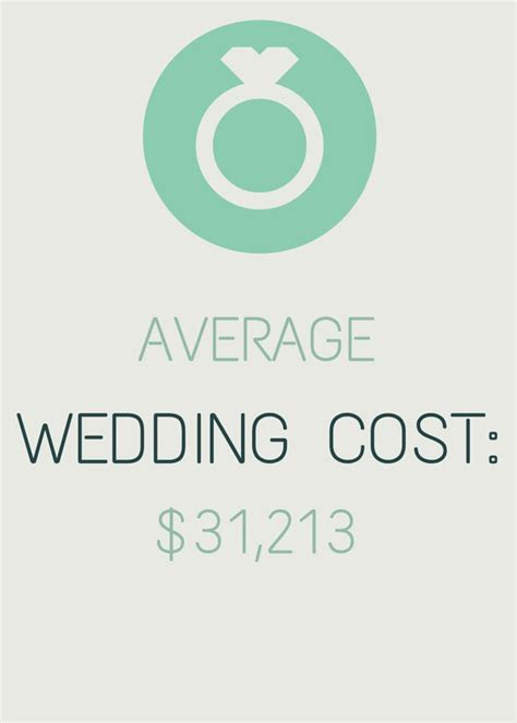 Average Wedding Cost Hits New High   Mid South Bride
