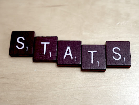 100 Powerful B2B Lead Generation Statistics