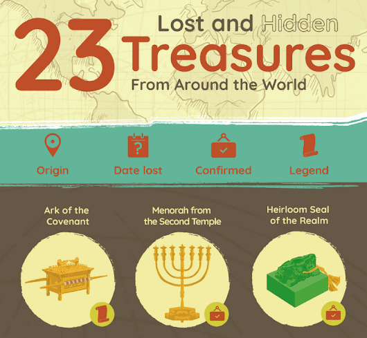 Lost and Hidden Treasures Around The World [Infographic] | TitleMax