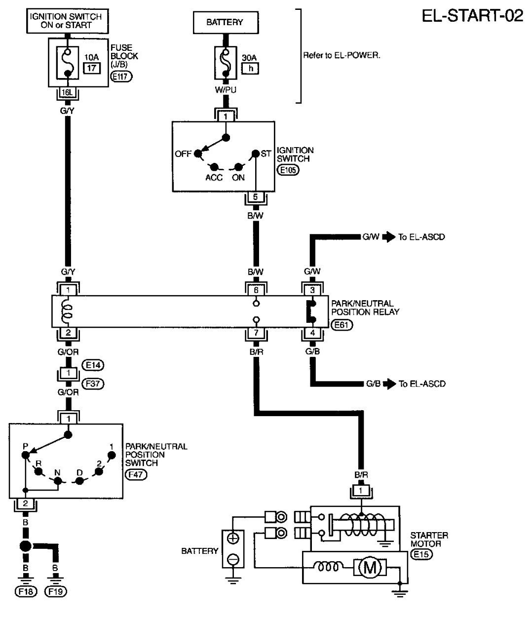 97 Nissan Starter Wiring Diagram Wiring Diagram Networks