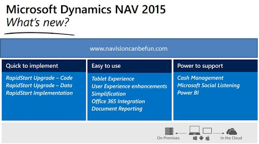 A Brief Snapshot of what's New in NAV 2015 (CRETE - Coming soon)