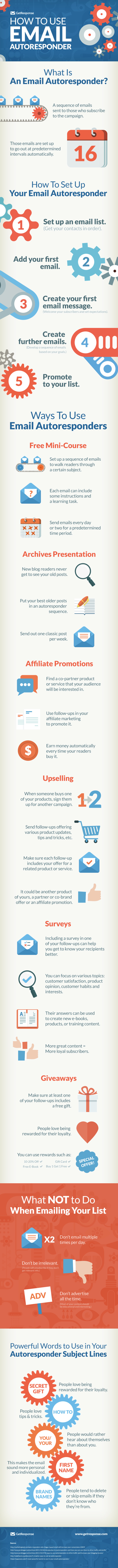 How To Use Email Autoresponders - Infographic