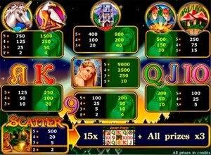 Игры азартные играть бесплатно без регистрации онлайн