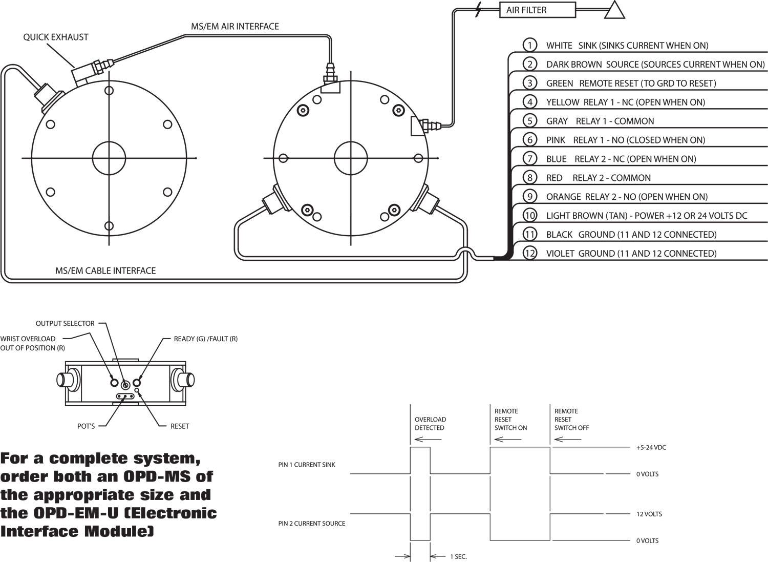 ready remote wiring diagram expedition    ready       remote       wiring       diagram       diagram    stream     ready       remote       wiring       diagram       diagram    stream