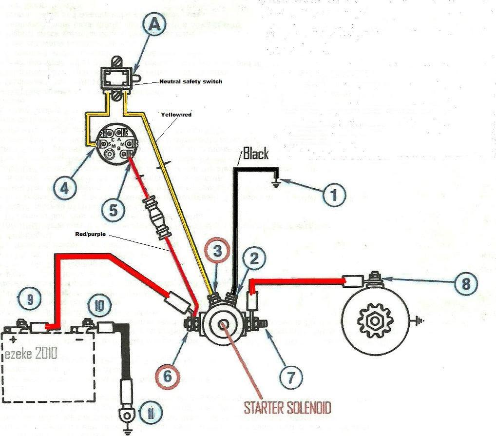 1976 Johnson Outboard Wiring Diagram 1985 Corvette Wiring Diagram Jaguar Hazzard Waystar Fr