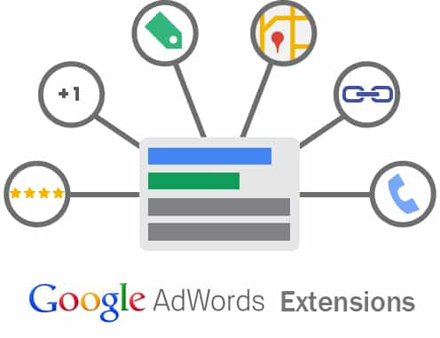 Expanded Text Ads : Google Adwords - Sunbay Marketing