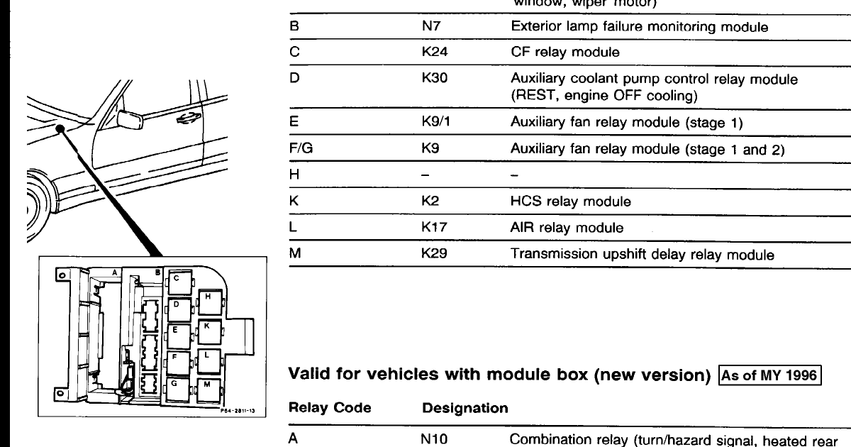 2000 Mercedes S430 Fuse Diagram