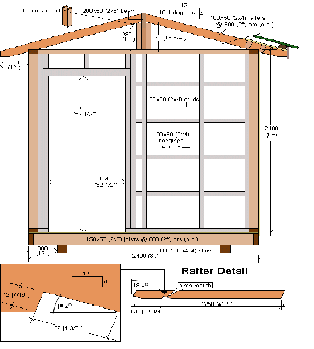 Sally: Free 8x12 Shed Plans Online