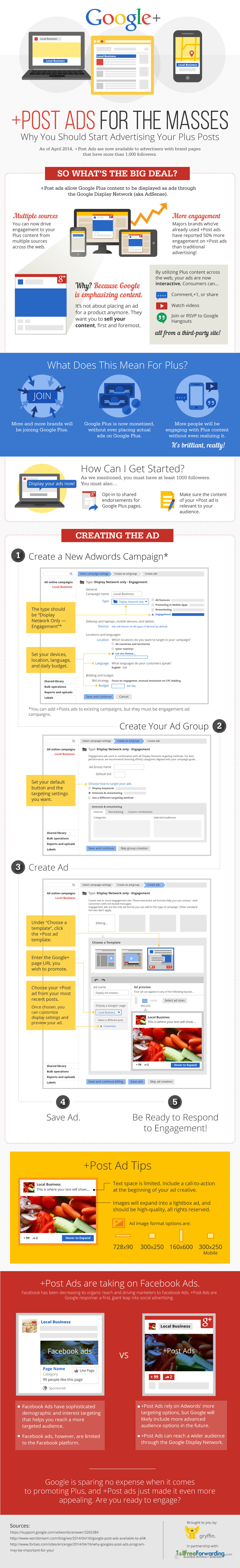 Infographic: GooglePlus +Post Ads For The Masses #infographic