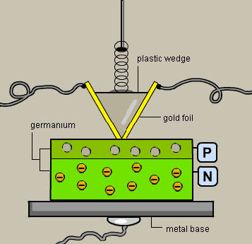 1st_transistor_diagram