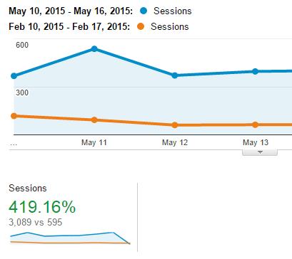 Progress PanduanIM Feb-May