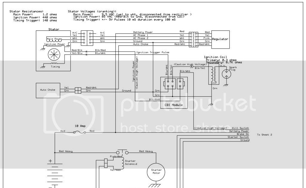 DIAGRAM] Electrical Wiring Diagrams 124 Cm3 Atv For A FULL Version HD  Quality For A - DIAGRAMDUCK.OZEALLUNETTES.FRDiagram Database - ozeallunettes.fr