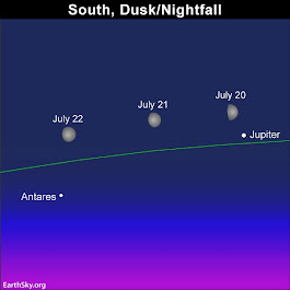 "On July 20, the bright ""star"" near the moon is Jupiter 