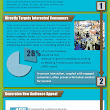 5 Reasons Why You Should Attend a Trade Show [Infographic]