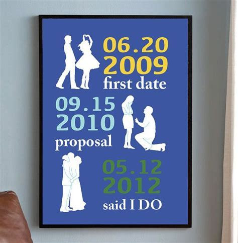 1000  ideas about First Wedding Anniversary Gift on