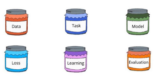 6 Jars — A unique way of looking at Machine Learning