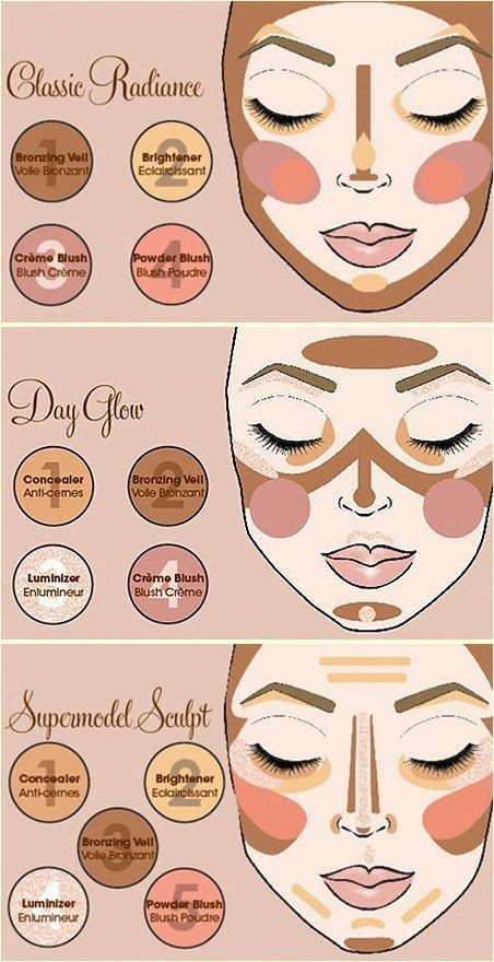 484559241128712763 How to contour your face...something I know nothing about!