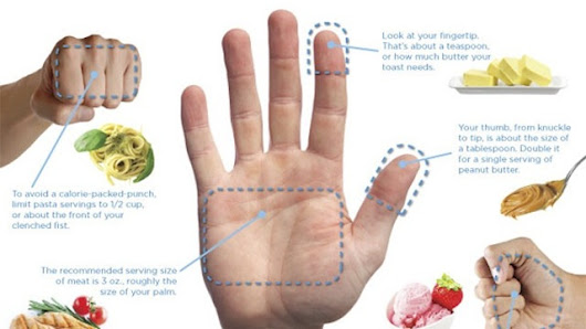 Use Your Hand as a Guide to Portion Control